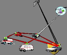 SAN ad hoc network